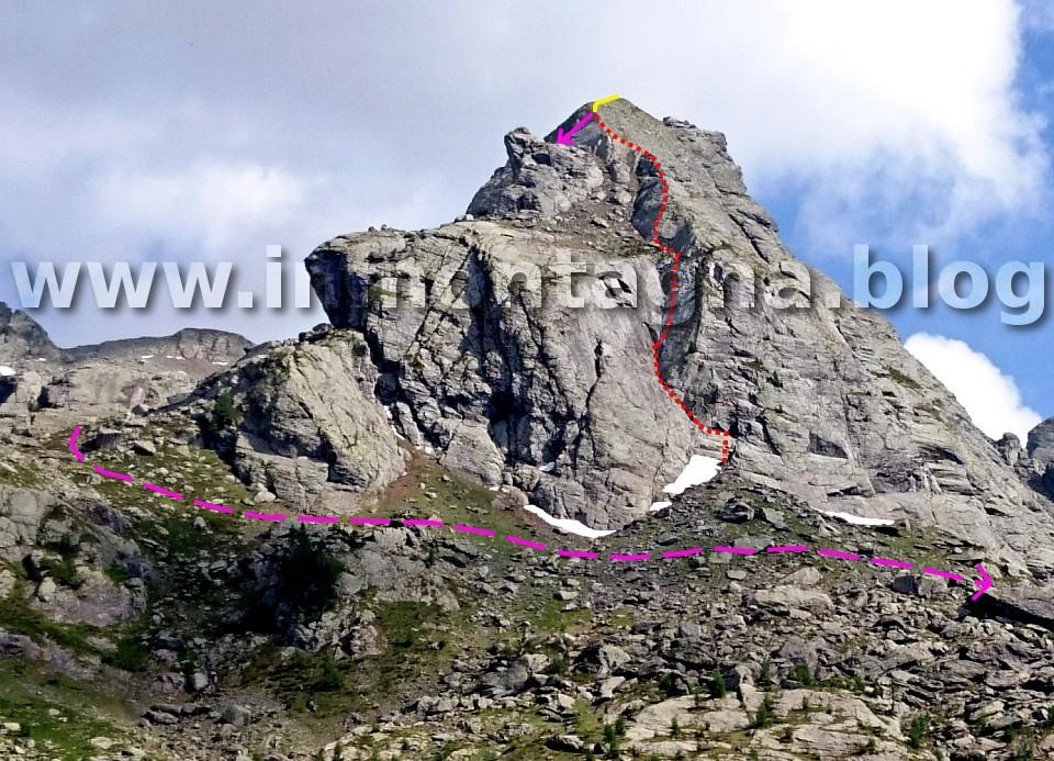 mappa: in rosso la via di arrampicata, in giallo il breve percorso per arrivare alla vetta, in violetto la discesa