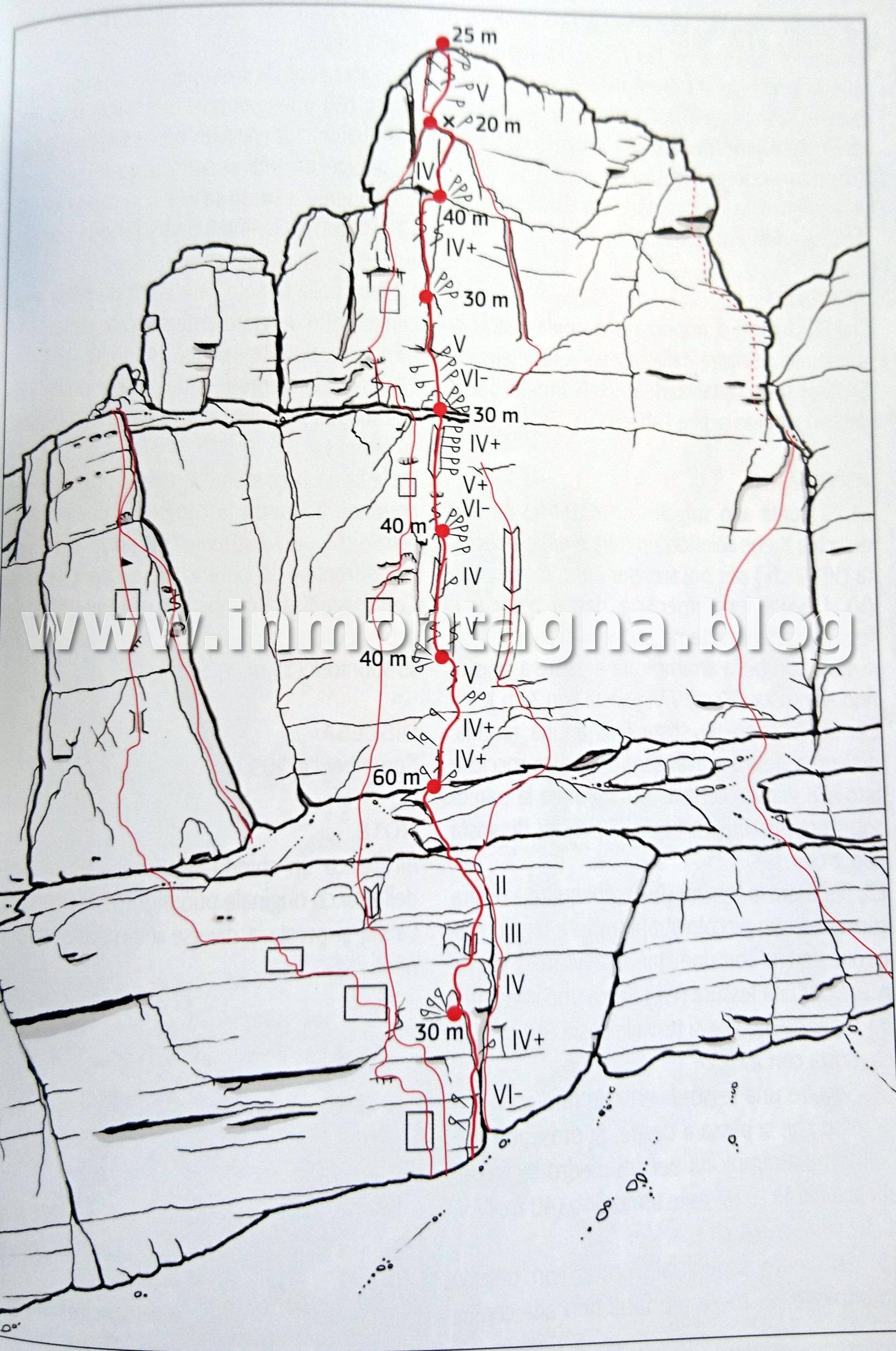 Relazione della via tratta dal libro Dolomiti di Brenta Vol.3 di Francesco Cappellari. Sono 3 volumi. Comprateli perché sono bellissimi e utilissimi!!