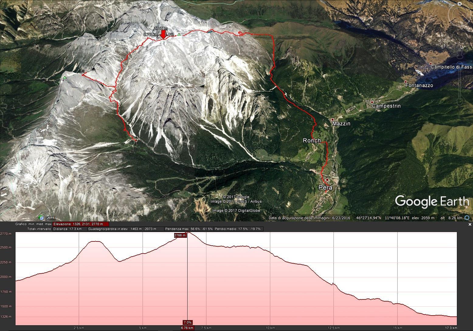 Mappa del nostro percorso. A sinistra si vede la deviazione verso il Re Alberto e le Torri del Vajolet. L'anello è stato fatto da sinistra verso destra