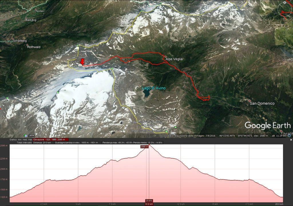 mappa: in rosso il nostro percorso, mentre la linea gialla è il confine svizzero
