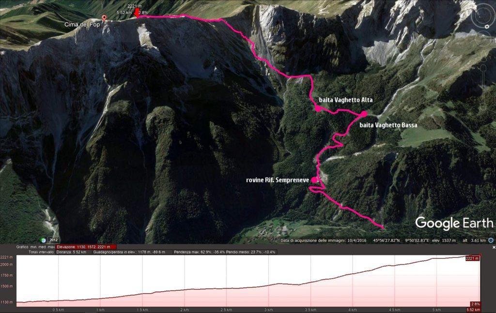 Anti-Cima del Fop da Valcanale: mappa; noi per la maggior parte della salita abbiamo seguito una traccia, che non sappiamo quanto in realtà ricalchi il sentiero ufficiale. Ci è sembrata comunque logica e comoda