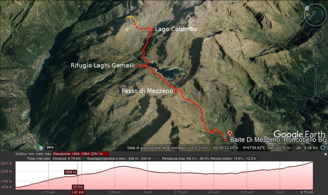 Pizzo del Becco Via orobica, Mappa avvicinamento (rosso) e discesa (arancione)