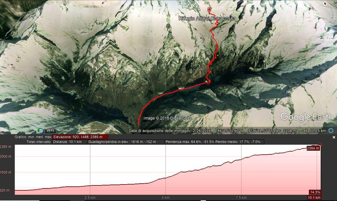 mappa del percorso da San Martino al Rifugio Allievi Bonacossa