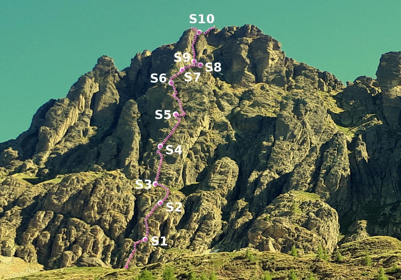 Via Orobica al Pizzo del Becco, mappa Via arrampicata