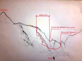 schizzo del lato svizzero, con il percorso di risalita facile e comodo: la prima parte di cresta infatti, se presa direttamente dalla forcella, è solo sfasciumi e conviene evitarla
