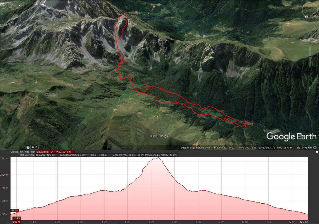 Mappa del nostro percorso. A destra la salita, a sinistra la discesa