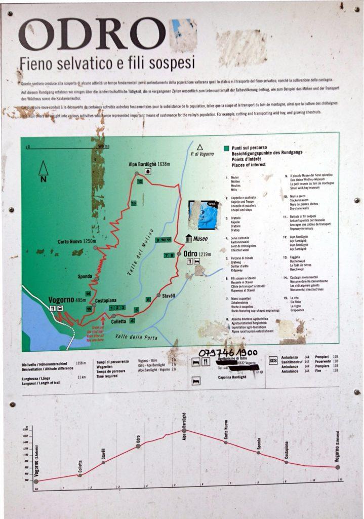 il percorso che abbiamo seguito, con distanze e altimetrie