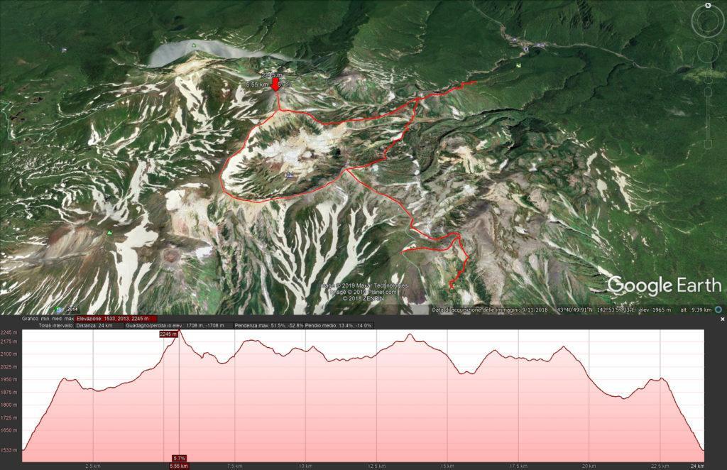 Questo invece il percorso riprodotto su Google Earth