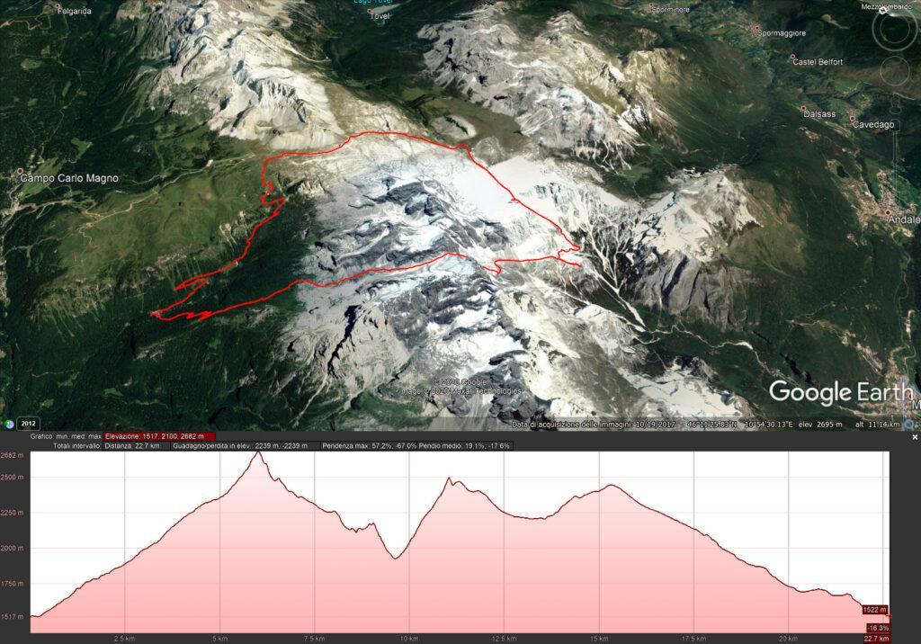 Il nostro giro riprodotto su Google Earth