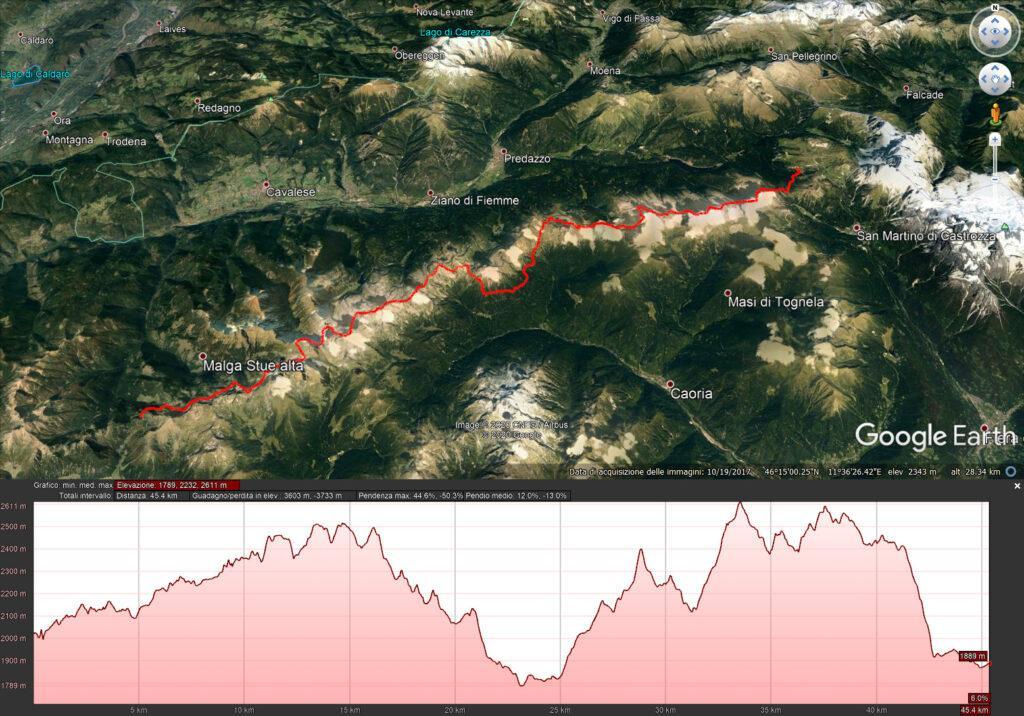 Mappa completa da Passo Manghen a Passo Rolle - 45.4 km e 3603 mt di dislivello
