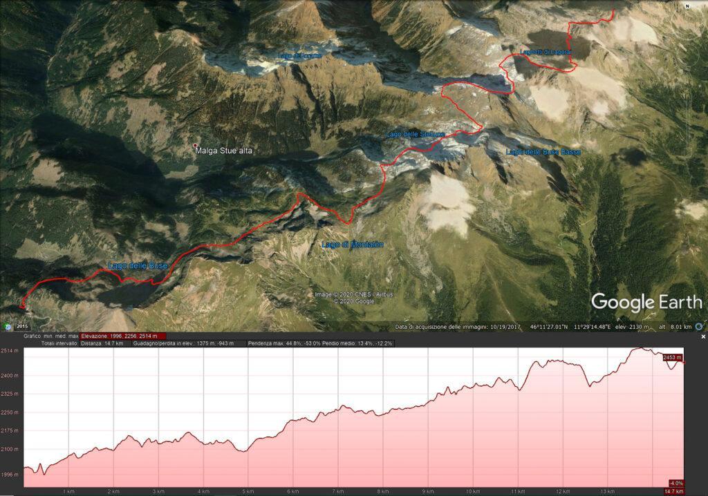 Mappa del primo giorno - 14.7 km e 1375 mt di dislivello - da passo Manghen al lago dei Pieroni