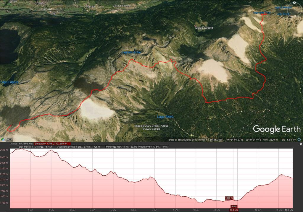 Mappa del secondo giorno - 13.7 km e 976 mt di dislivello - dal lago dei Pieroni al lago delle Trote