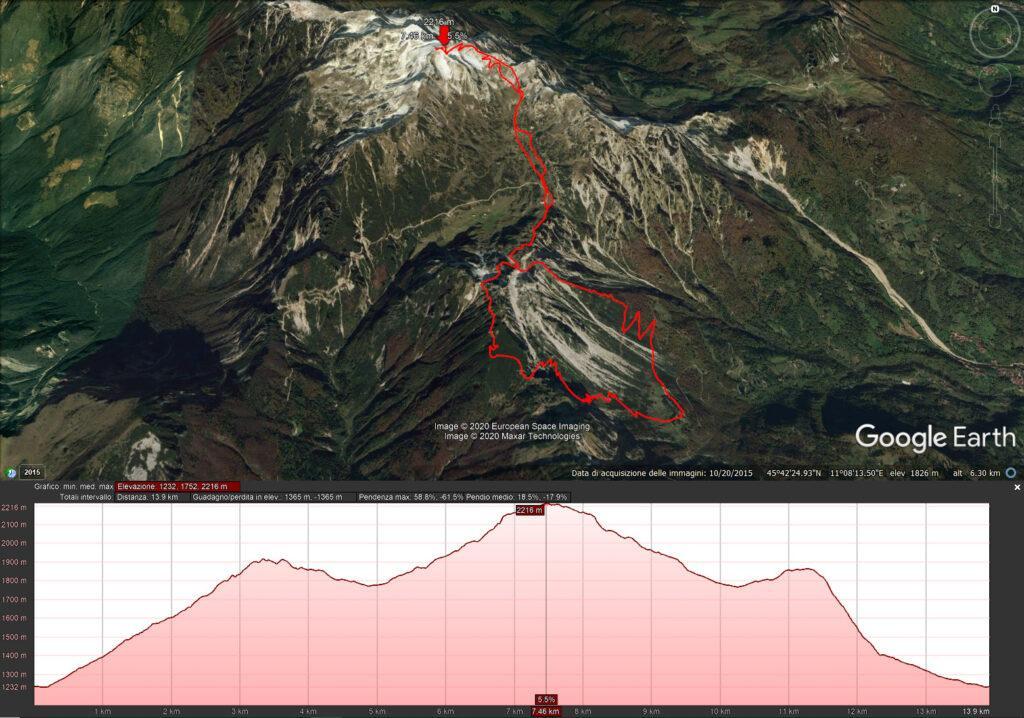 La mappa del nostro giro. La freccia indica la Cima Carega. Il vertice basso dell'anello è il rifugio Battisti da cui siamo partiti