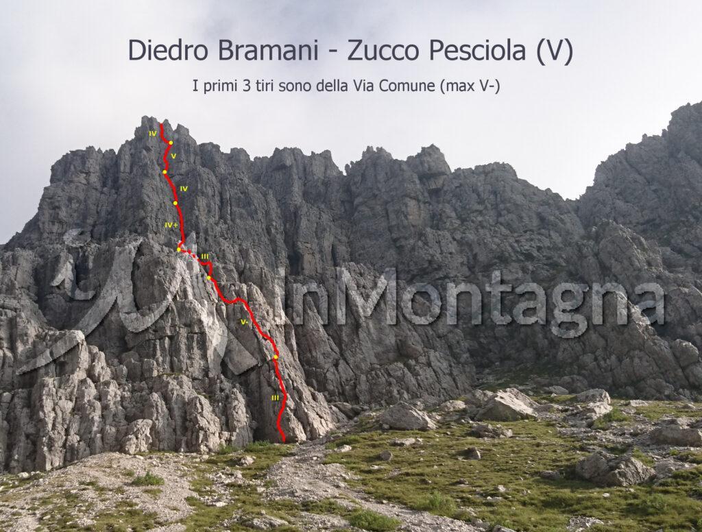 Schema della via Comune + via Diedro Bramani e relativi gradi