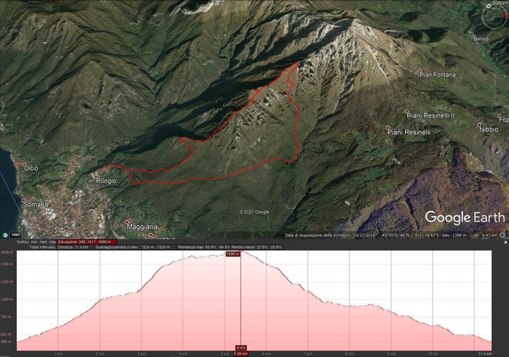 La mappa e il profilo altimetrico del nostro giro. Ovviamente è stato fatto in senso orario
