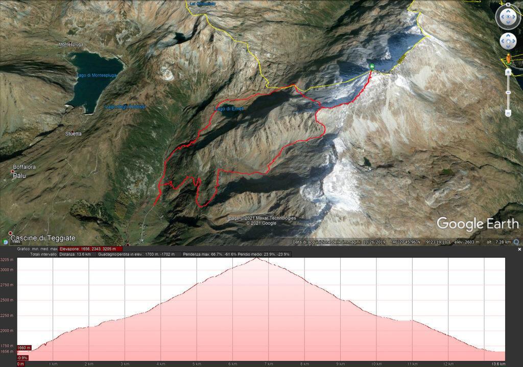 La mappa del nostro percorso. Il giro che abbiamo fatto noi è in senso antiorario